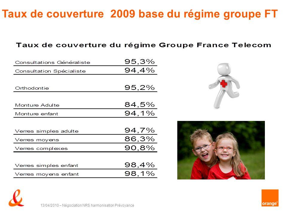 Taux de couverture 2009 base du régime groupe FT 13/04/2010 – Négociation NRS harmonisation Prévoyance