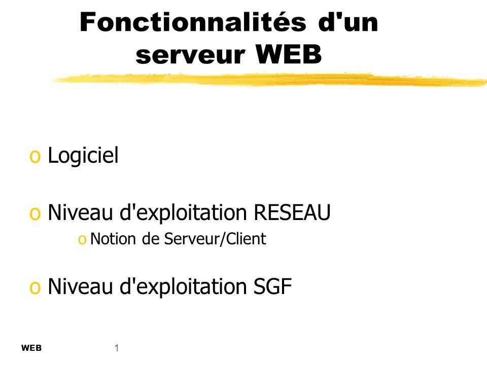 1 Fonctionnalités d un serveur WEB oLogiciel oNiveau d exploitation RESEAU oNotion de Serveur/Client oNiveau d exploitation SGF WEB
