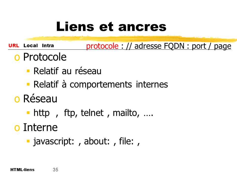 34 Liens et ancres o : Anchor o ……. principe URL protocole : // adresse FQDN : port / page ( ou document Mime) HTML URL Local Intra HTML-liens