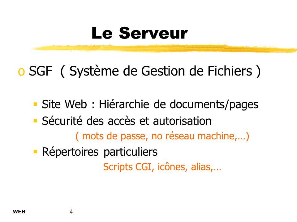 4 Le Serveur oSGF ( Système de Gestion de Fichiers ) Site Web : Hiérarchie de documents/pages Sécurité des accès et autorisation ( mots de passe, no réseau machine,…) Répertoires particuliers Scripts CGI, icônes, alias,… WEB