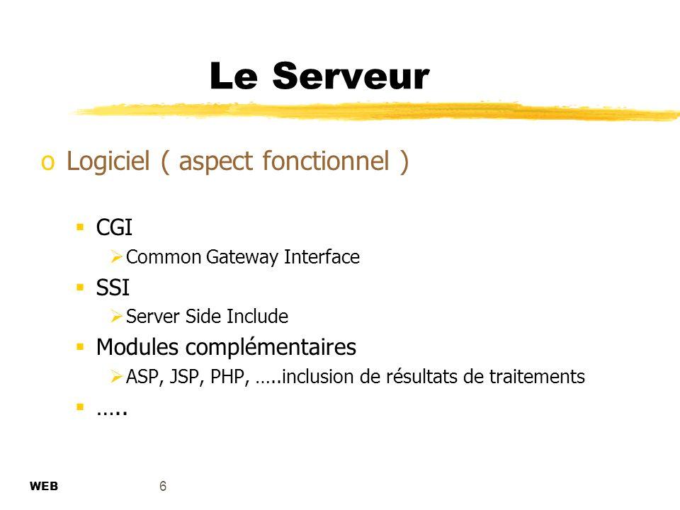 6 Le Serveur oLogiciel ( aspect fonctionnel ) CGI Common Gateway Interface SSI Server Side Include Modules complémentaires ASP, JSP, PHP, …..inclusion de résultats de traitements …..