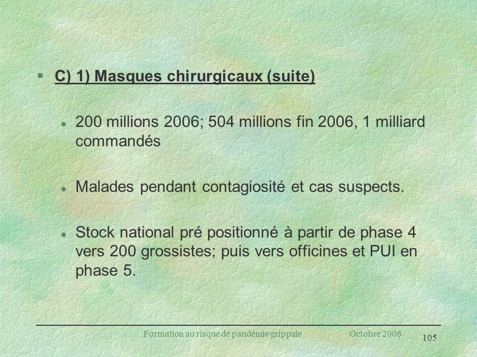 105 Formation au risque de pandémie grippale Octobre 2006 §C) 1) Masques chirurgicaux (suite) l 200 millions 2006; 504 millions fin 2006, 1 milliard c