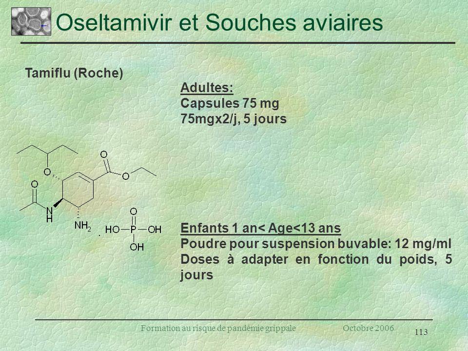 113 Formation au risque de pandémie grippale Octobre 2006 Oseltamivir et Souches aviaires Tamiflu (Roche) Adultes: Capsules 75 mg 75mgx2/j, 5 jours En