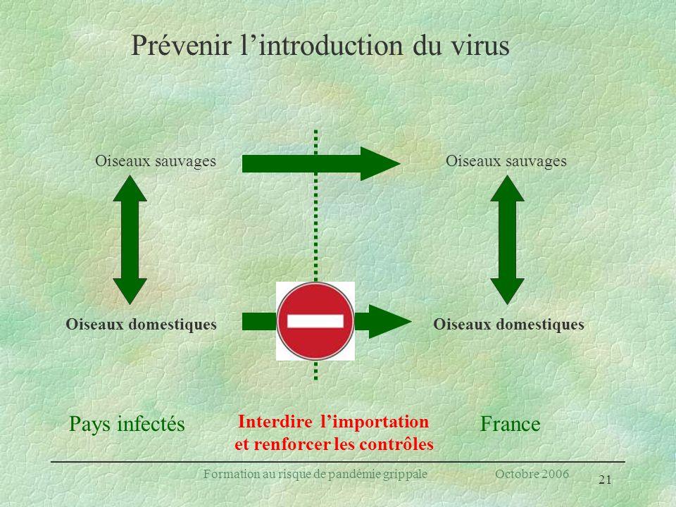 21 Formation au risque de pandémie grippale Octobre 2006 Oiseaux sauvages Pays infectés France Oiseaux domestiques Interdire limportation et renforcer