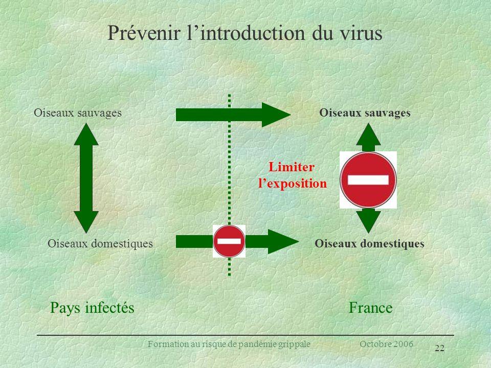 22 Formation au risque de pandémie grippale Octobre 2006 Oiseaux sauvages Pays infectés France Oiseaux domestiques Limiter lexposition Prévenir lintro