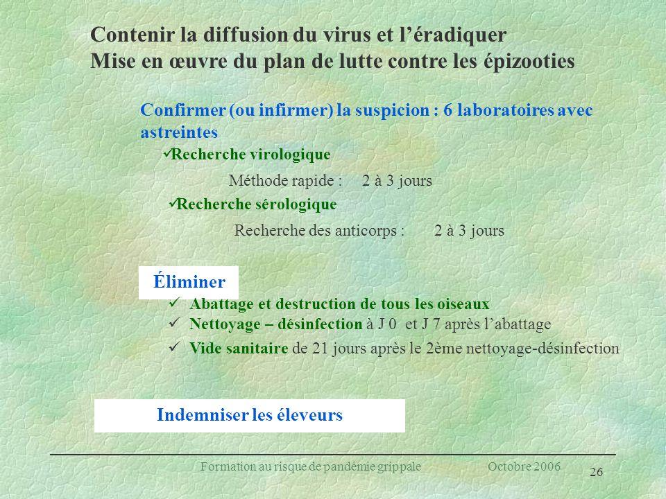26 Formation au risque de pandémie grippale Octobre 2006 Confirmer (ou infirmer) la suspicion : 6 laboratoires avec astreintes Recherche virologique M