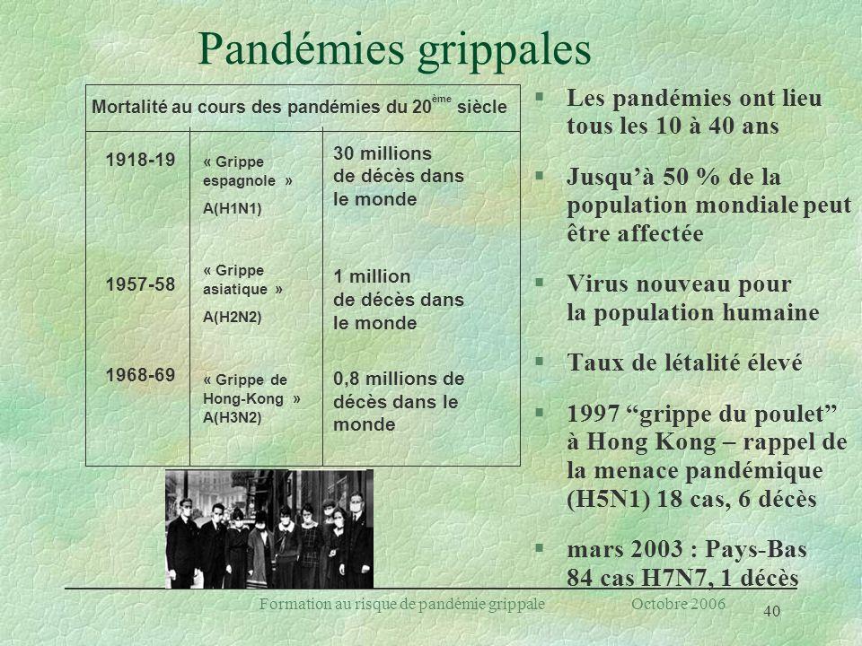 40 Formation au risque de pandémie grippale Octobre 2006 Pandémies grippales §Les pandémies ont lieu tous les 10 à 40 ans §Jusquà 50 % de la populatio