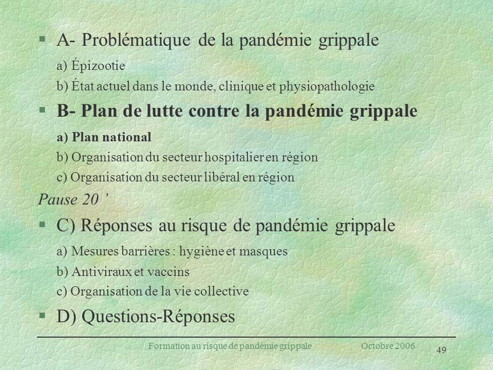 49 Formation au risque de pandémie grippale Octobre 2006 §A- Problématique de la pandémie grippale a) Épizootie b) État actuel dans le monde, clinique