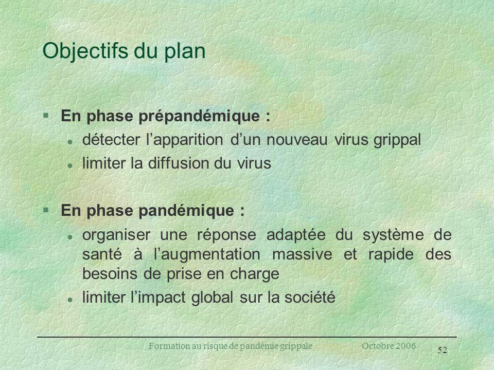 52 Formation au risque de pandémie grippale Octobre 2006 Objectifs du plan §En phase prépandémique : l détecter lapparition dun nouveau virus grippal