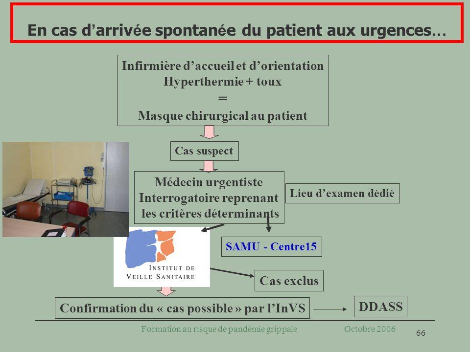 66 Formation au risque de pandémie grippale Octobre 2006 En cas d arriv é e spontan é e du patient aux urgences … Confirmation du « cas possible » par