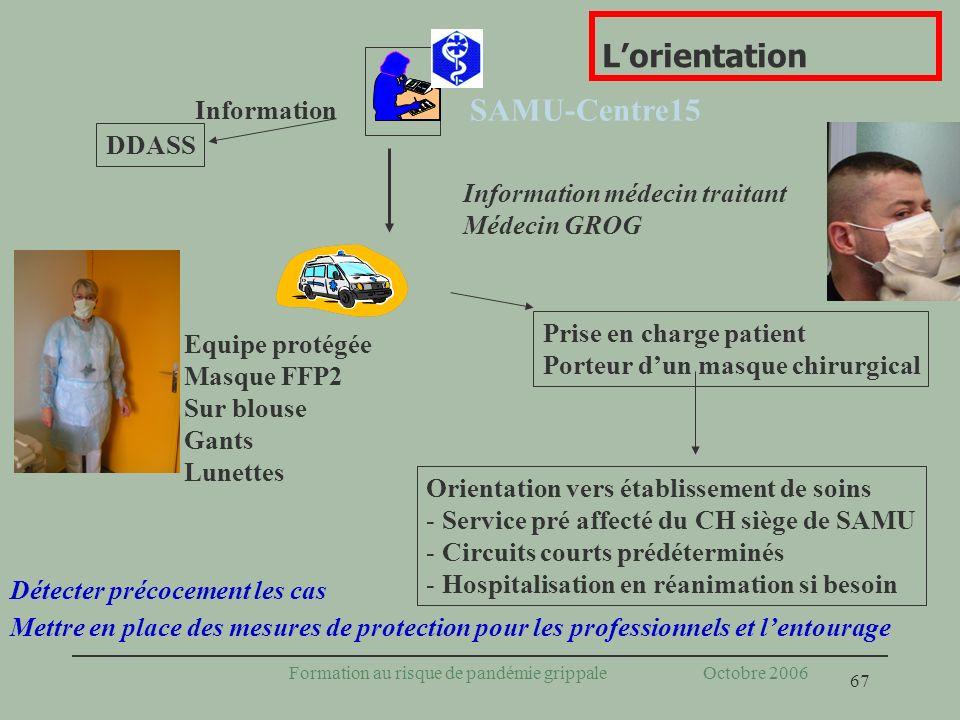 67 Formation au risque de pandémie grippale Octobre 2006 Détecter précocement les cas Mettre en place des mesures de protection pour les professionnel