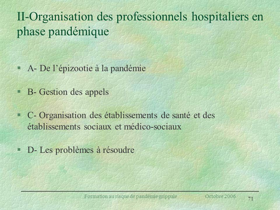 71 Formation au risque de pandémie grippale Octobre 2006 II-Organisation des professionnels hospitaliers en phase pandémique §A- De lépizootie à la pa