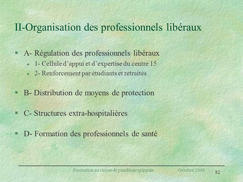 82 Formation au risque de pandémie grippale Octobre 2006 II-Organisation des professionnels libéraux §A- Régulation des professionnels libéraux l 1- C
