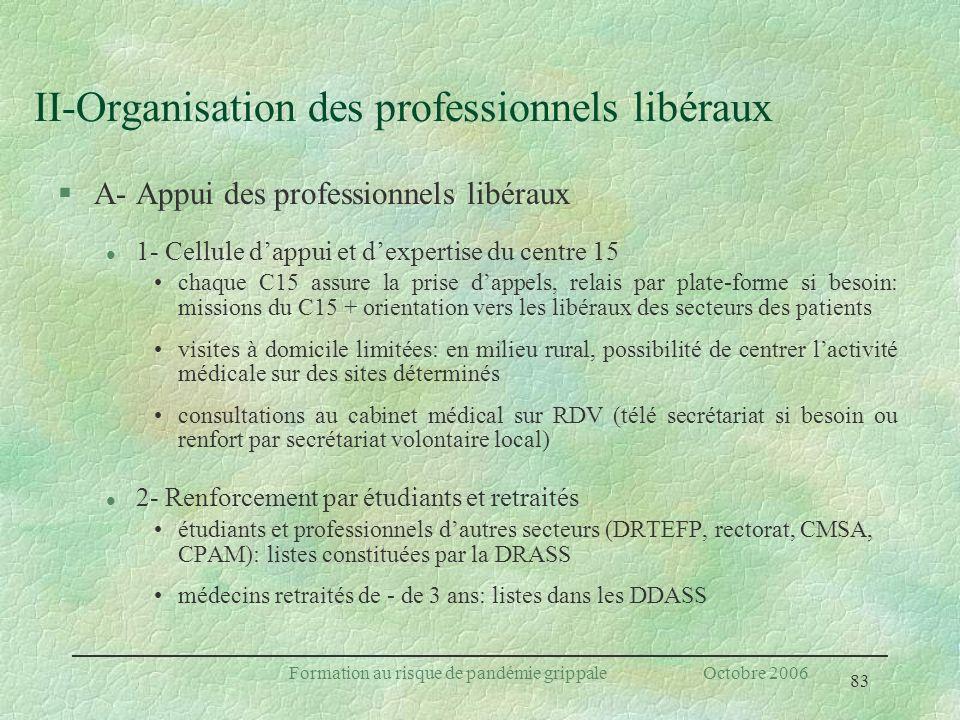 83 Formation au risque de pandémie grippale Octobre 2006 II-Organisation des professionnels libéraux §A- Appui des professionnels libéraux l 1- Cellul
