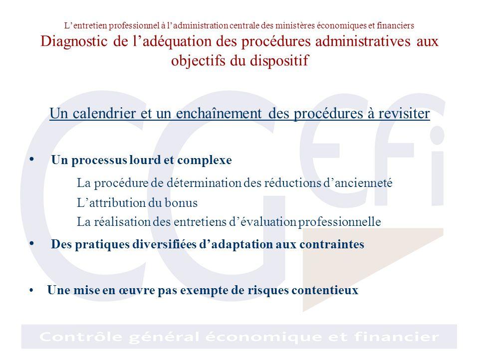 Lentretien professionnel à ladministration centrale des ministères économiques et financiers Diagnostic de ladéquation des procédures administratives