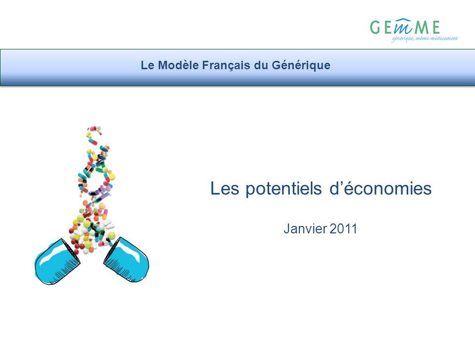 Les potentiels déconomies Janvier 2011 Le Modèle Français du Générique