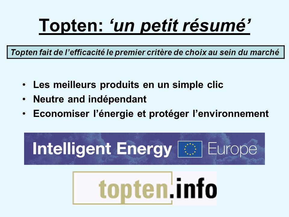 Topten: un petit résumé Les meilleurs produits en un simple clic Neutre and indépendant Economiser lénergie et protéger lenvironnement Topten fait de