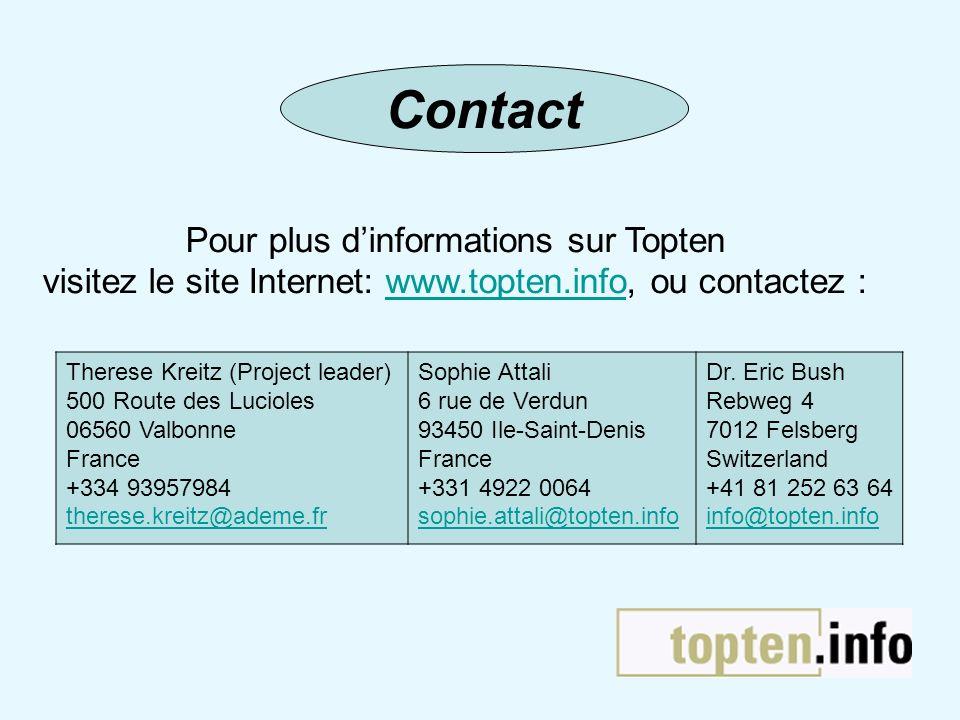 Therese Kreitz (Project leader) 500 Route des Lucioles 06560 Valbonne France +334 93957984 therese.kreitz@ademe.fr Sophie Attali 6 rue de Verdun 93450