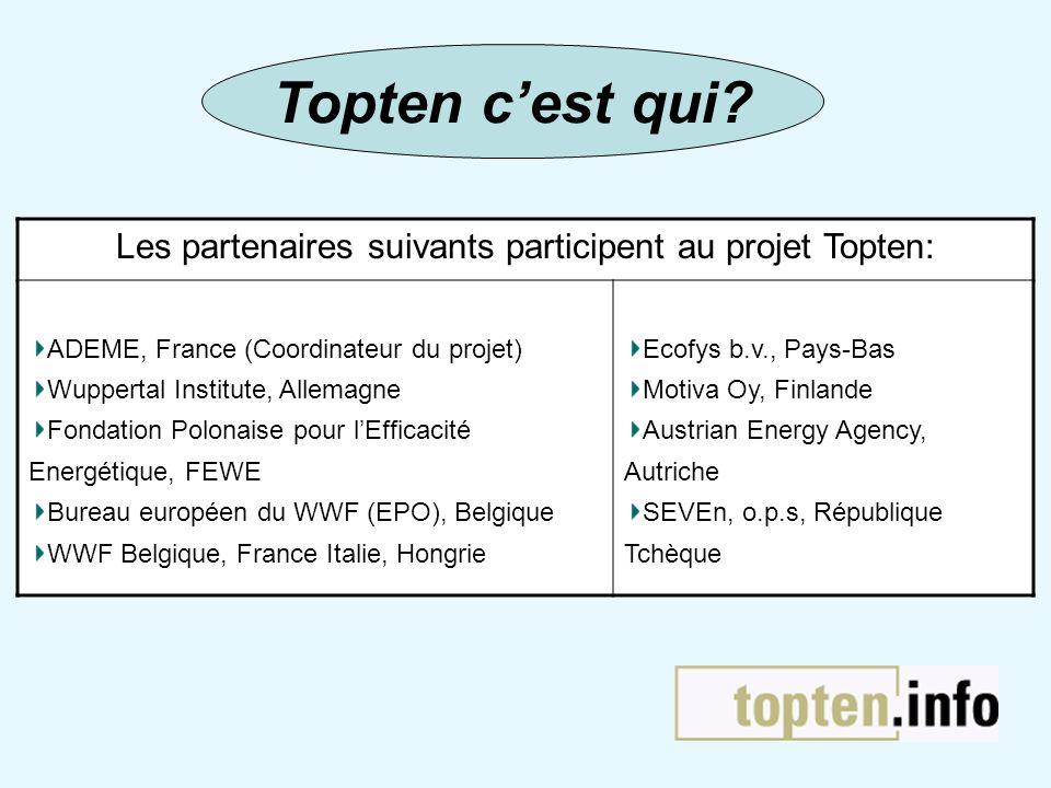 Les partenaires suivants participent au projet Topten: ADEME, France (Coordinateur du projet) Wuppertal Institute, Allemagne Fondation Polonaise pour