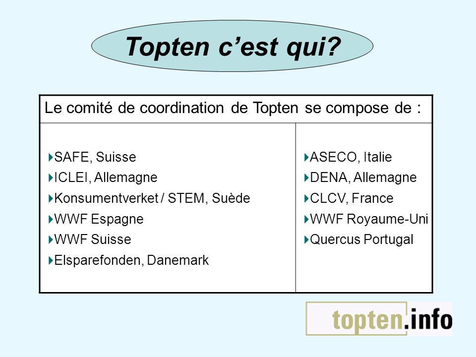 Le comité de coordination de Topten se compose de : SAFE, Suisse ICLEI, Allemagne Konsumentverket / STEM, Suède WWF Espagne WWF Suisse Elsparefonden,