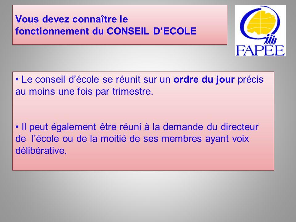 Attributions du conseil décole (I) Il adopte le règlement intérieur de lécole Il est obligatoirement consulté sur: a.