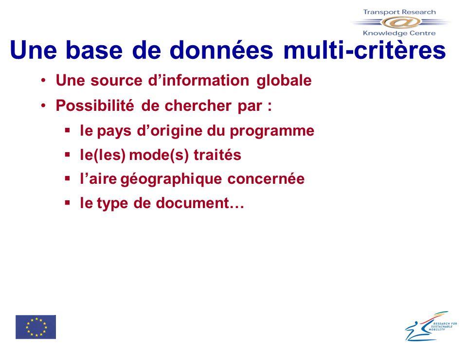 Une base de données multi-critères Une source dinformation globale Possibilité de chercher par : le pays dorigine du programme le(les) mode(s) traités