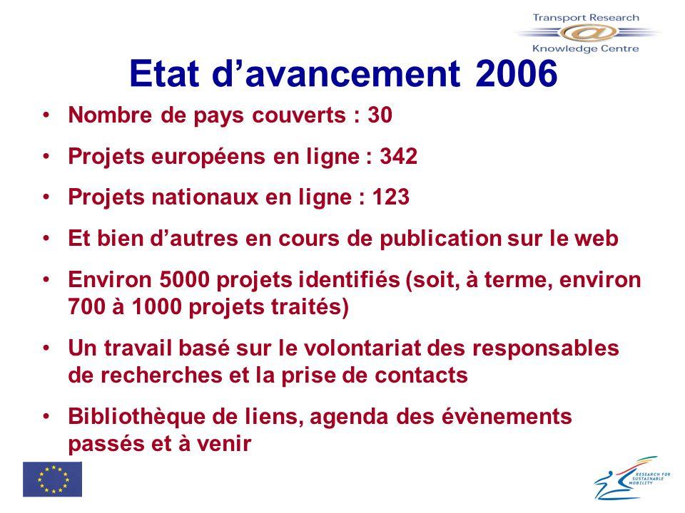 Etat davancement 2006 Nombre de pays couverts : 30 Projets européens en ligne : 342 Projets nationaux en ligne : 123 Et bien dautres en cours de publi