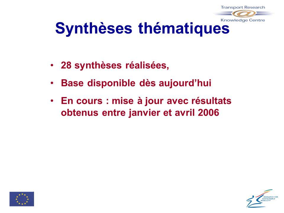Synthèses thématiques 28 synthèses réalisées, Base disponible dès aujourdhui En cours : mise à jour avec résultats obtenus entre janvier et avril 2006