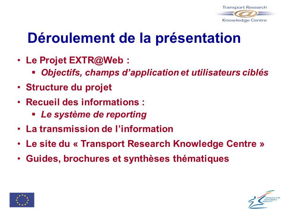 Déroulement de la présentation Le Projet EXTR@Web : Objectifs, champs dapplication et utilisateurs ciblés Structure du projet Recueil des informations