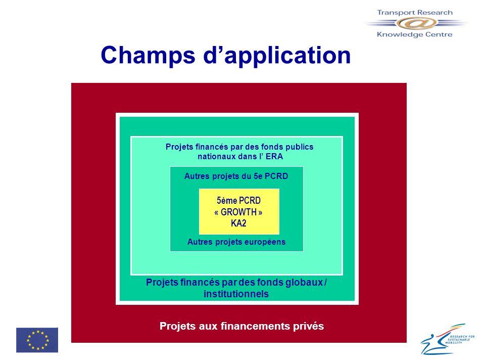 5ème PCRD « GROWTH » KA2 Projets financés par des fonds publics nationaux dans l ERA Autres projets du 5e PCRD Autres projets européens Projets financ