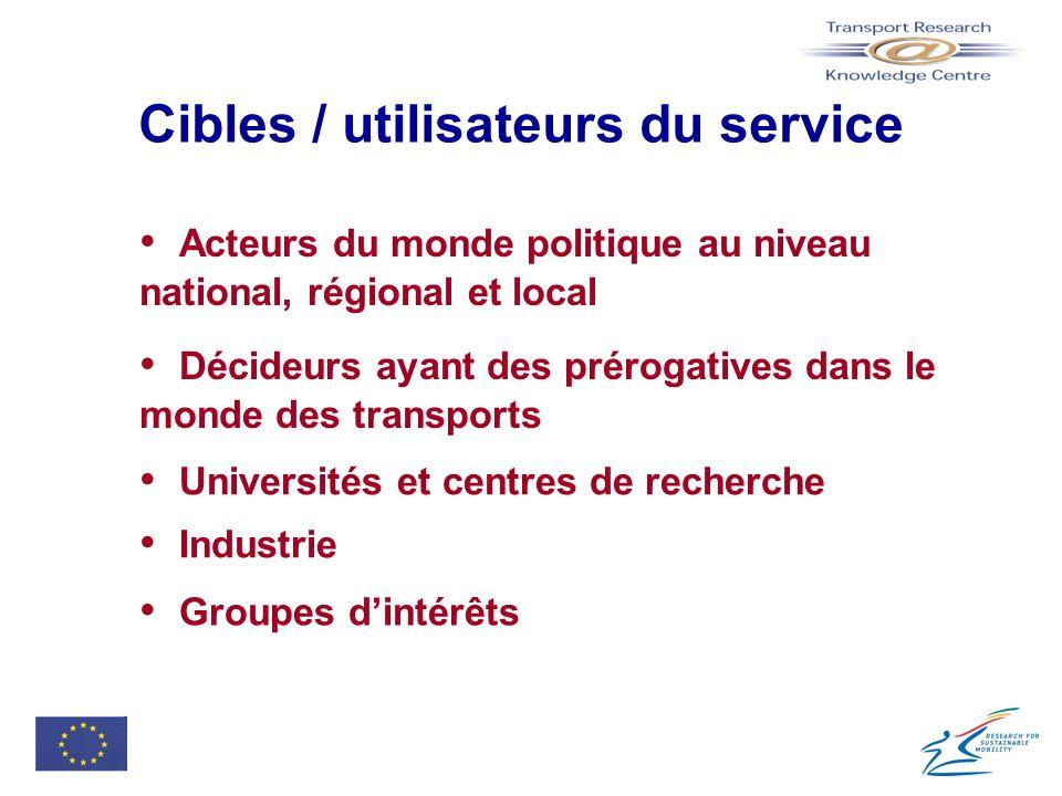 Cibles / utilisateurs du service Acteurs du monde politique au niveau national, régional et local Universités et centres de recherche Décideurs ayant