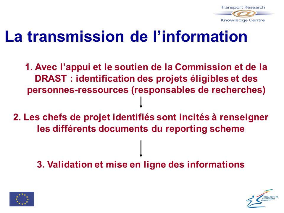 La transmission de linformation 1. Avec lappui et le soutien de la Commission et de la DRAST : identification des projets éligibles et des personnes-r