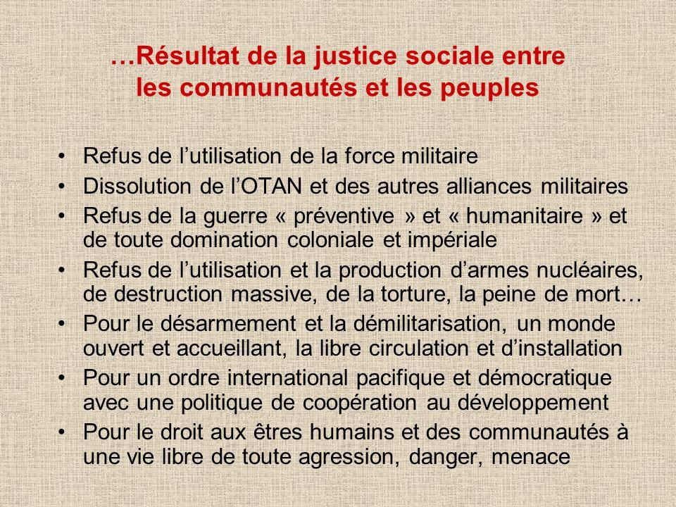 …Résultat de la justice sociale entre les communautés et les peuples Refus de lutilisation de la force militaire Dissolution de lOTAN et des autres al
