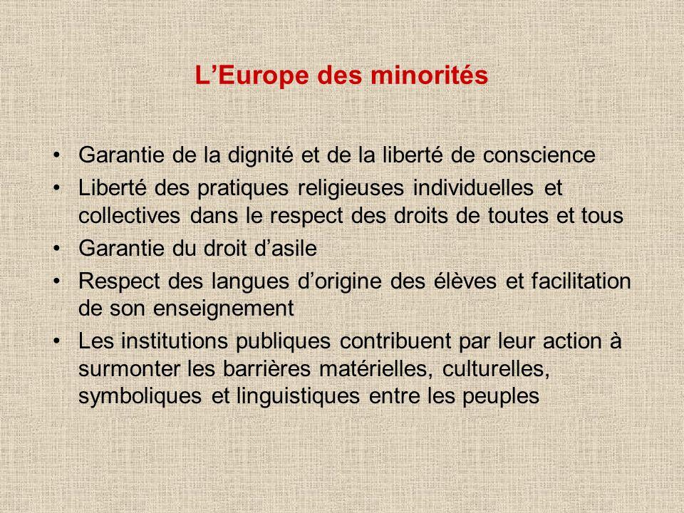 LEurope des minorités Garantie de la dignité et de la liberté de conscience Liberté des pratiques religieuses individuelles et collectives dans le res