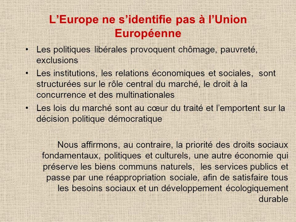 LEurope ne sidentifie pas à lUnion Européenne Les politiques libérales provoquent chômage, pauvreté, exclusions Les institutions, les relations économ