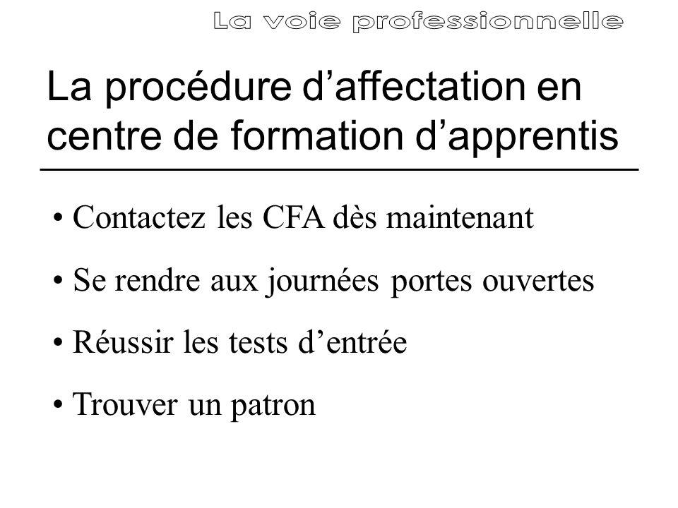La procédure daffectation en centre de formation dapprentis Contactez les CFA dès maintenant Se rendre aux journées portes ouvertes Réussir les tests