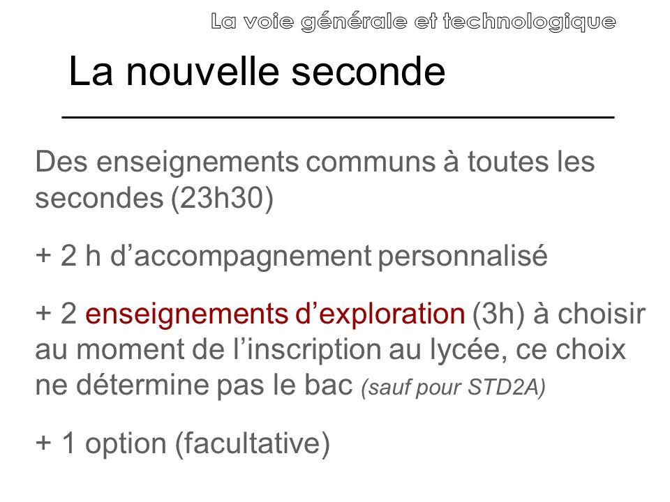 La nouvelle seconde Des enseignements communs à toutes les secondes (23h30) + 2 h daccompagnement personnalisé + 2 enseignements dexploration (3h) à c
