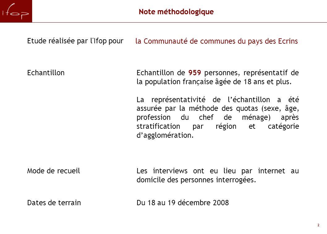 2 Note méthodologique Etude réalisée par l Ifop pour EchantillonEchantillon de 959 personnes, représentatif de la population française âgée de 18 ans et plus.