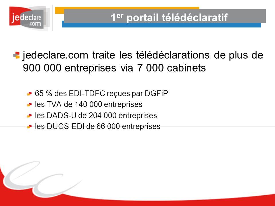1 er portail télédéclaratif jedeclare.com traite les télédéclarations de plus de 900 000 entreprises via 7 000 cabinets 65 % des EDI-TDFC reçues par D