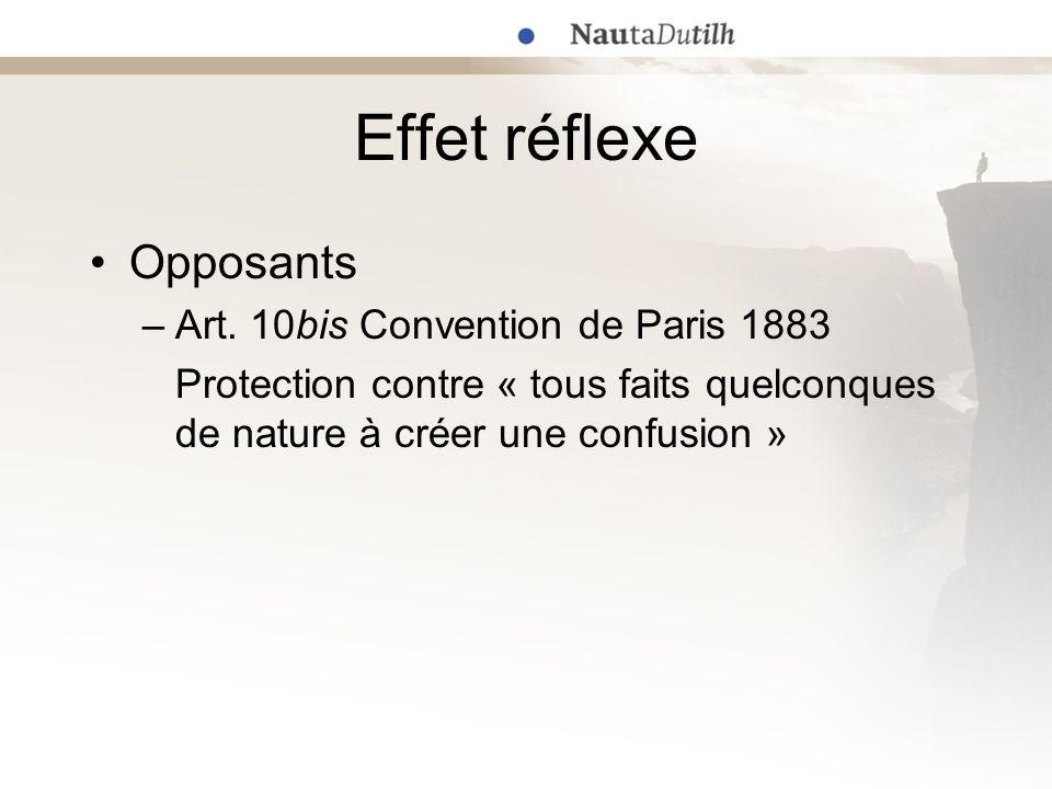 Conclusions Importance des droits intellectuels –Marques : Que déposer .