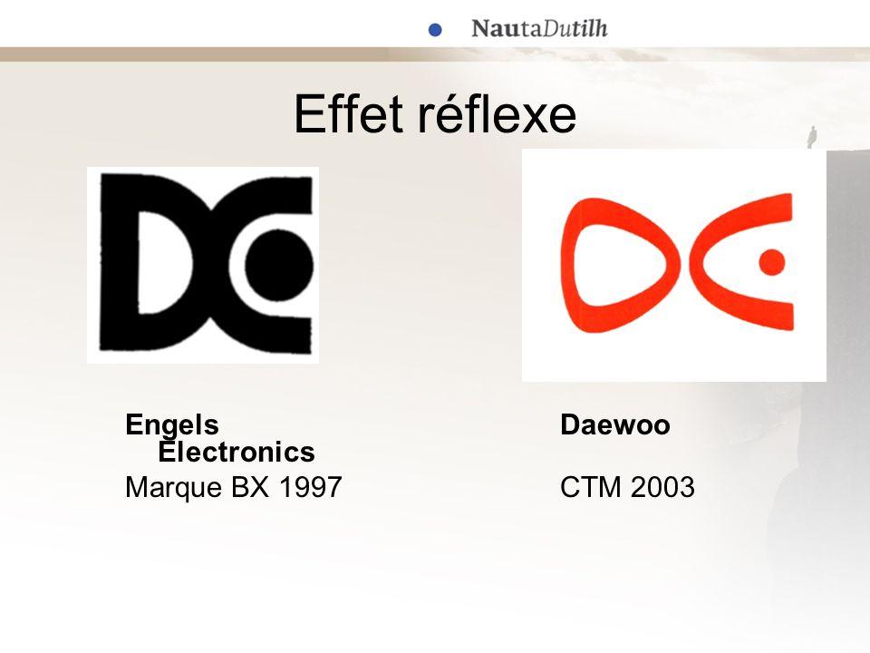 Effet réflexe Engels Daewoo Electronics Marque BX 1997CTM 2003 Déchue défaut dusage Déchéanc e