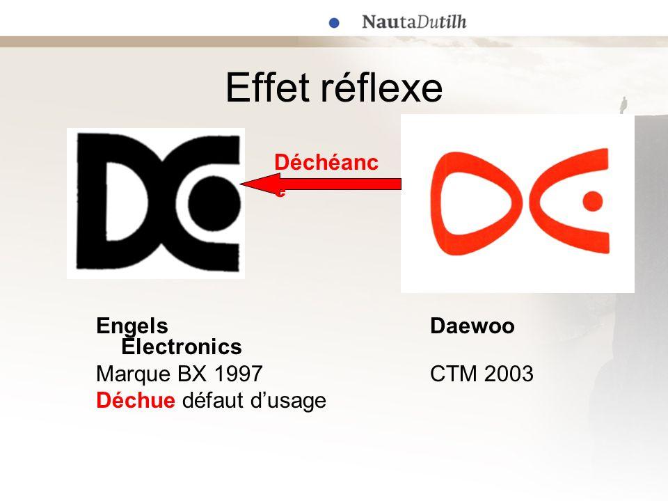 Effet réflexe Engels Daewoo Electronics Marque BX 1997CTM 2003 Déchue défaut dusage Logo dentreprise Déchéanc e Confusion 10bis C°Paris