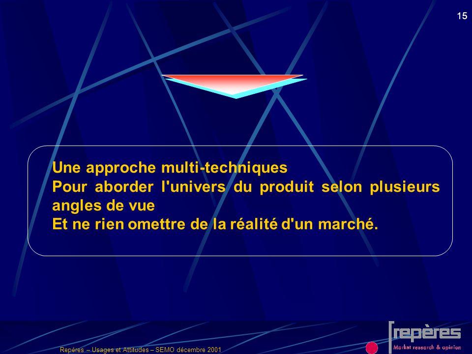 Repères – Usages et Attitudes – SEMO décembre 2001 15 Une approche multi-techniques Pour aborder l'univers du produit selon plusieurs angles de vue Et