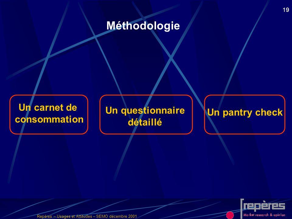 Repères – Usages et Attitudes – SEMO décembre 2001 19 Méthodologie Un carnet de consommation Un questionnaire détaillé Un pantry check