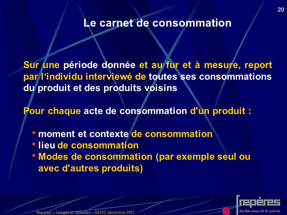 Repères – Usages et Attitudes – SEMO décembre 2001 20 Le carnet de consommation Sur une période donnée et au fur et à mesure, report par lindividu int