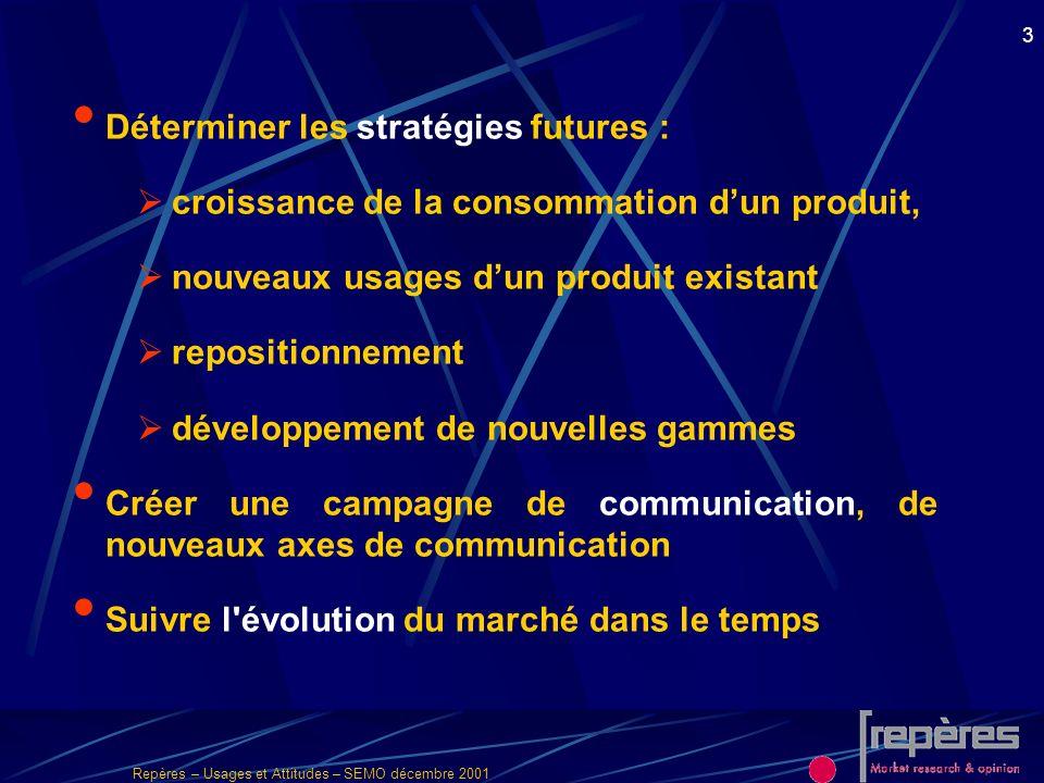 Repères – Usages et Attitudes – SEMO décembre 2001 3 Déterminer les stratégies futures : croissance de la consommation dun produit, nouveaux usages du