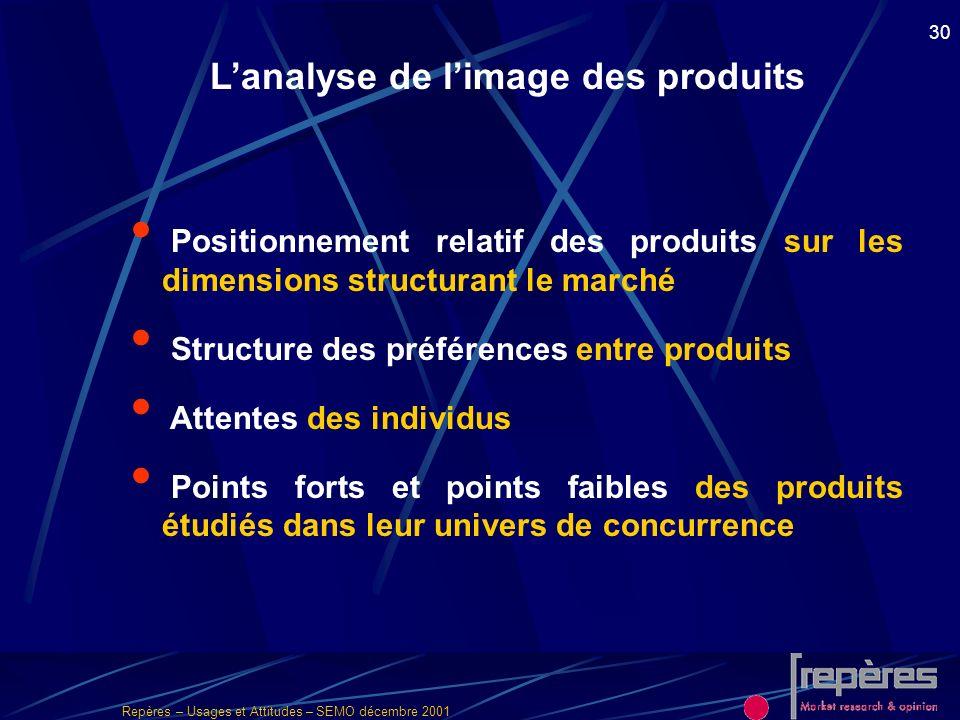 Repères – Usages et Attitudes – SEMO décembre 2001 30 Positionnement relatif des produits sur les dimensions structurant le marché Structure des préfé
