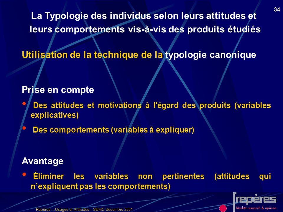 Repères – Usages et Attitudes – SEMO décembre 2001 34 Utilisation de la technique de la typologie canonique Prise en compte Des attitudes et motivatio