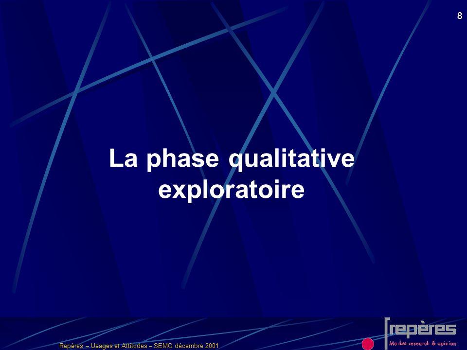 Repères – Usages et Attitudes – SEMO décembre 2001 8 La phase qualitative exploratoire