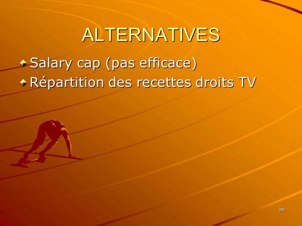 22 ALTERNATIVES Salary cap (pas efficace) Répartition des recettes droits TV
